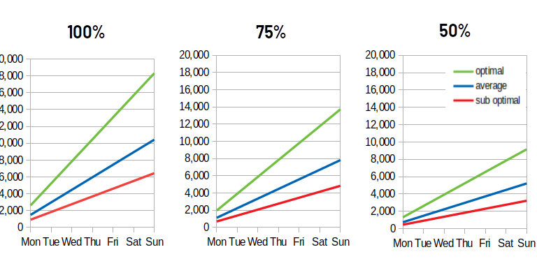 3_graphs